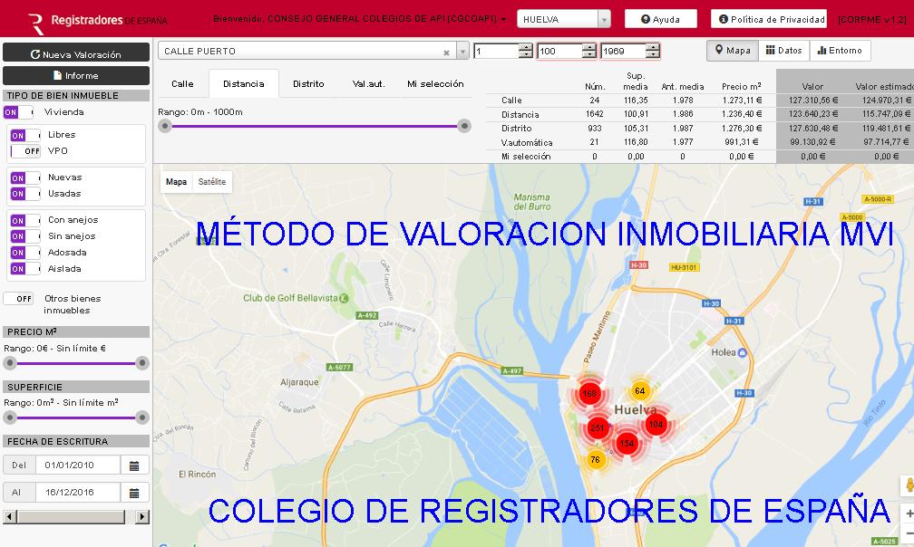 METODO VALORACION INMOBILIARIA MVI COLEGIO DE REGISTRADORES DE ESPAÑA